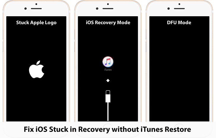 Fix iOS Stuck in Recovery, Apple logo, DFU mode without iTunes Restore