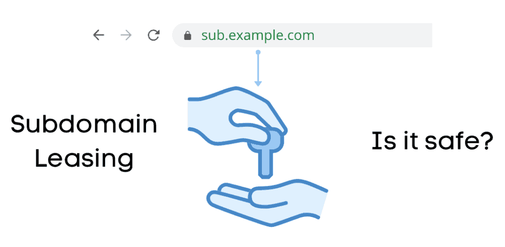 You should think twice before leasing a subdomain - Subdomain leasing