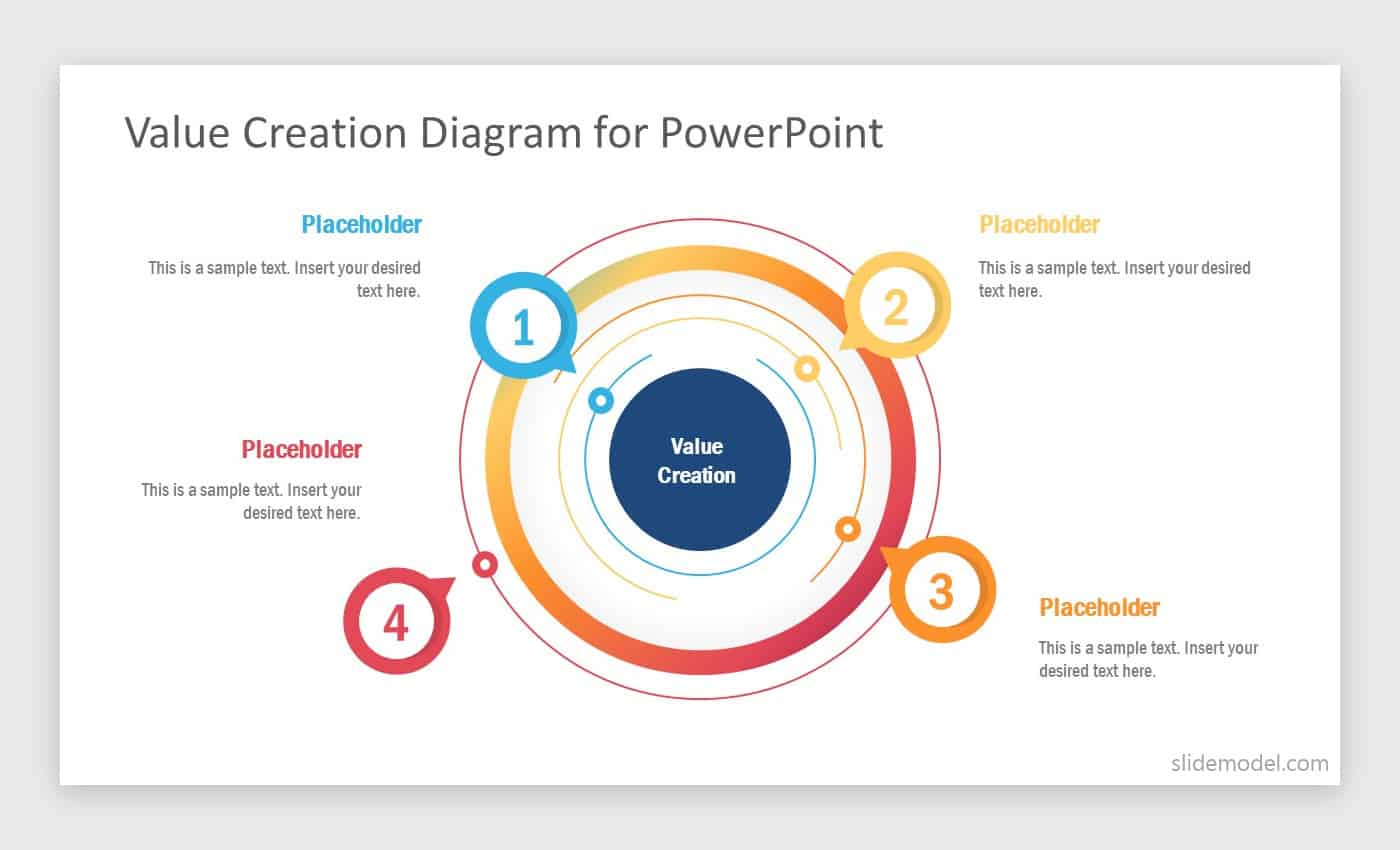 Value Creation Diagram for PowerPoint by SlideModel